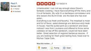 yelp review template. Perfect Template Yelp Reviews Study To Yelp Review Template