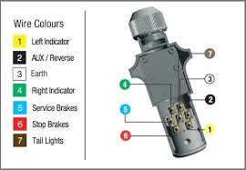 standard flat 7 pin trailer wiring diagram 7 pin trailer wiring diagram with brakes trailer 7 pin wiring diagram plus 7 pin trailer plug wiring
