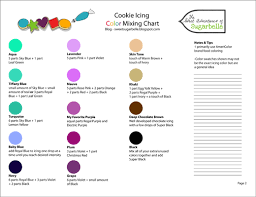 Wilton Gel Icing Color Chart Color Chart And Printing Help The Sweet Adventures Of