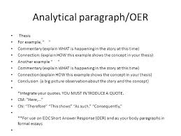 University Application Essay Example Admissions Essay Example Of Admission Essay Admission Essays