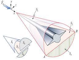 Численное моделирование звукового удара в программном комплексе  Контрольный объем при сверхзвуковом обтекании