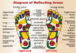 Foot Chinese Medicine Chart Reflexology Go To The Contact Us Page And Make An