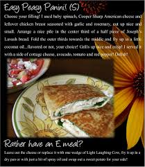 Easy Peasy Panini! Inspired by Ronda Fink Staley | Trim healthy ...