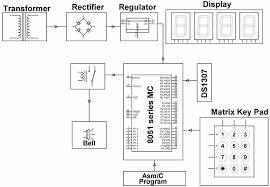microcontroller based project on automatic school bell timer automatic bell system for school