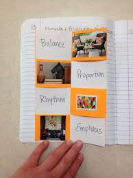 Facs Interior Design Lesson Plans The Merry Facs Class Interactive Student Notebook