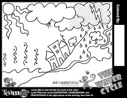 Water Cycle Coloring Page Betweenpietyanddesirecom