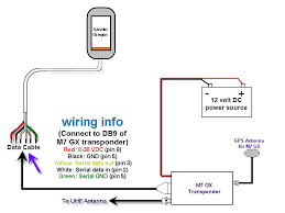 wiring diagram garmin connecting m7 to garmin oregon the