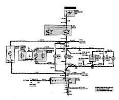 circuit and wiring diagram 1992 bmw 325i convertible electrical the following manual contains detail information about electrical troubleshooting wiring diagram cable harness routing and electrical schematics