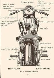simple wiring diagram honda cb550 typo & biker art pinterest 1983 honda cb550 wiring diagram the world is flat