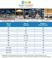 umbrella size guide off 71 latest trends