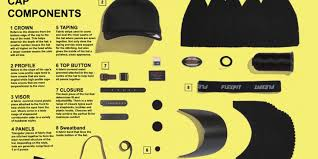 A Guide To The Parts Of A Baseball Cap Flexfit Europe