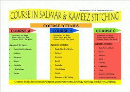 Fashion Designing Course Fees Details Salwar Kameez Blouse School Of Fashion Design Embroidery
