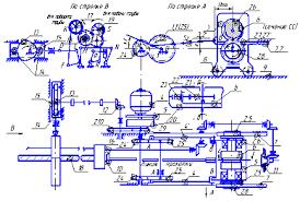 Курсовой проект по Теории Механизмов и Машин Проектирование и  Курсовой проект по Теории Механизмов и Машин Проектирование и исследование механизмов стана
