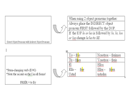Directions in Spanish Worksheet images