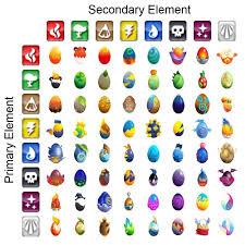 Egg List Monster Legends Guide