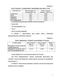 Отчет по преддипломной практике на примере ЗАО НПК Катрен  Отчёт по практике Отчет по преддипломной практике на примере ЗАО НПК Катрен