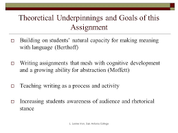 moving from narrative to argument essay basics while workshopping  2 theoretical underpinnings