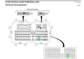 nissan navara wiring diagram d40 wiring diagram libraries nissan fuse box problems wiring diagram todaysnissan micra fuse box problem simple wiring post nissan fuse
