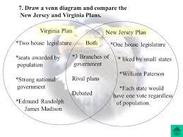 Venn Diagram Virginia Plan And New Jersey Plan Venn Diagram Virginia Plan And New Jersey Plan Major