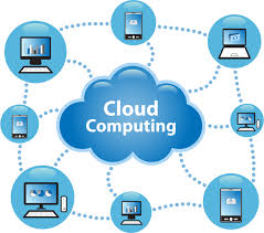 Chart On Cloud Computing Analytics Consulting Big Data Consulting Ai Consulting