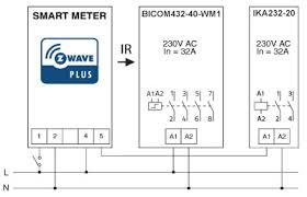 smart meter qubino smart meter accessories bicom ika accessories diagram