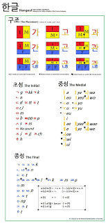 hangeul new version
