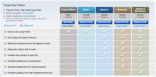 Turbotax Comparison Chart 2017 Online Tax Online Tax Comparison