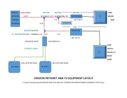 tv house wiring diagram data wiring diagrams \u2022 Dish Network Wiring Diagrams home wiring question tv verizon fios community rh forums verizon com direct tv wiring schematic wiring tv to dvd