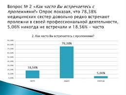 ДИПЛОМНАЯ РАБОТА online presentation Вопрос № 2 Как часто Вы встречаетесь с пролежнями Опрос показал что 78 38% медицинских сестер довольно редко встречают