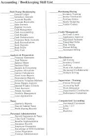 Great Resume Cover Letters List Of Skills For Cover Letter Cover ...