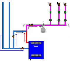 cleaver brooks electric boiler wiring diagram images cleaver rankine cycle t s diagram together electric oven wiring