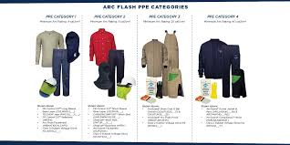 Arc Flash Clothing Rating Chart 6 Arc Flash Terms You Need To Know Now