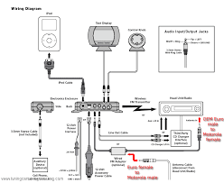 2003 ford f350 stereo wiring diagram wirdig