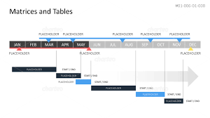 Year Round Gantt Chart With Time Frame Indicators