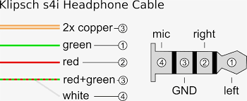 headphones wiring colors wire center \u2022 wiring diagram for apple headphones headphone with mic wiring diagram in best wiring diagram for rh tricksabout net headphone plug wiring diagram headphone with mic wiring diagram