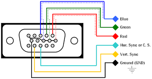 video cable schematics vga a monitor arcade