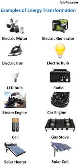 Light Energy To Mechanical Energy Examples Of Energy Transformation In Daily Life Teachoo