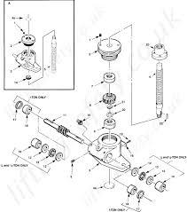 Rotating parts image