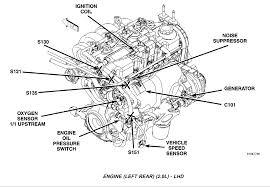 dodge neon engine diagram wiring diagrams
