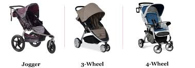 best baby travel system 2
