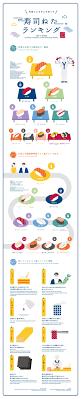 Infographics Diagramおしゃれまとめの人気アイデアpinterest