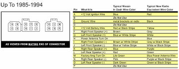 solved i need a stereo wiring diagram for my nissan fixya nissan audio wiring 1995 onwards