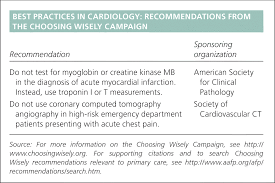 Acute Coronary Syndrome Diagnostic Evaluation American Family
