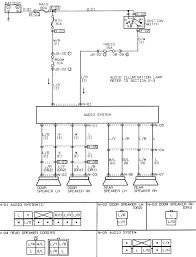 mazda tribute wiring diagram wire center \u2022 2005 mazda tribute stereo wiring diagram 2001 mazda tribute wiring diagram womma pedia rh wommapedia com 2005 mazda tribute wiring diagram mazda