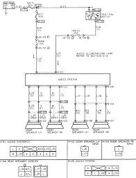 mazda 2 2011 wiring diagram mazda wiring diagrams instructions 1998 Mazda 626 Wiring-Diagram 2001 mazda tribute wiring diagram womma pedia rh wommapedia headlight 2011 3 2 xedos mazda