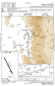 What Does Mean Gs In Rnav Gps Chart Aviation Stack