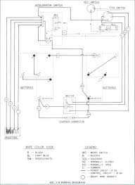 ez go golf cart wiring elementsinlangley com ez go golf cart wiring golf cart ignition switch wiring diagram golf cart golf cart diagram