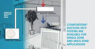 ductless split systems ductless split systems similar to central cooling systems are categorized as air conditioning cooling only and heat pump systems which provide heating