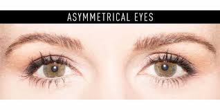 Eyeliner Chart Apply Eyeliner For Different Eye Shapes