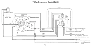 way round trailer wiring diagram image wiring 4 way round trailer connector wiring diagram solidfonts on 7 way round trailer wiring diagram